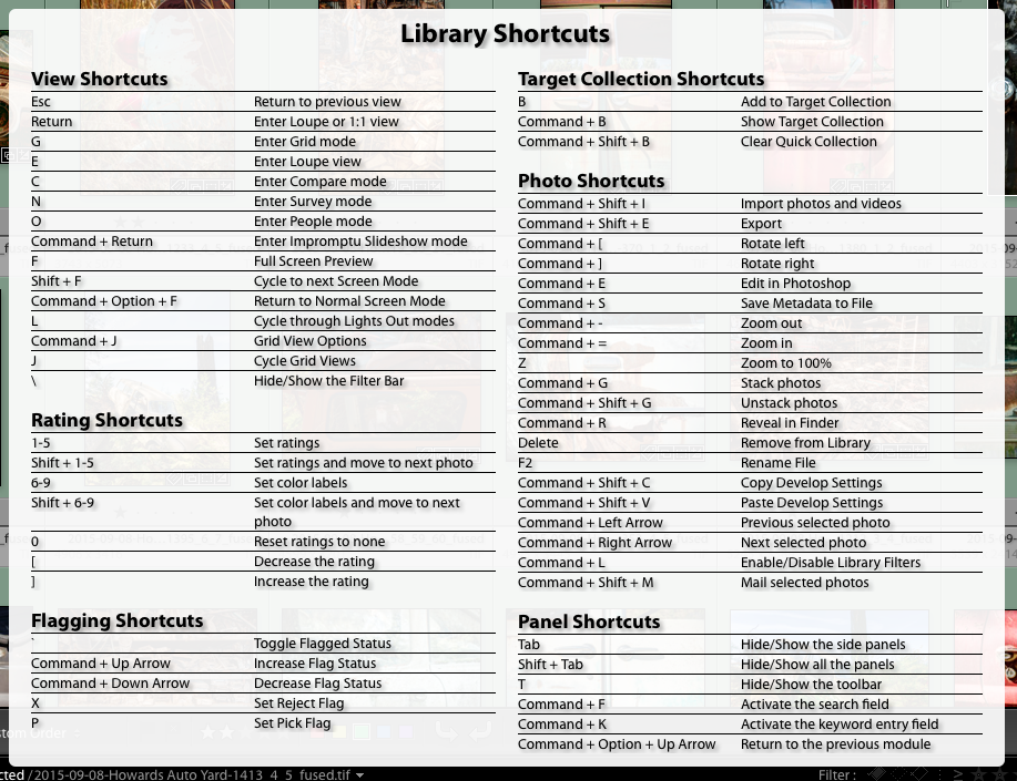 This list of Library shortcuts is displayed when you press Cmd/Ctrl + /.